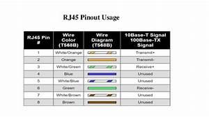 Rj45 Connector Pinout