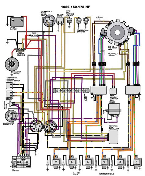 1989 Omc Ignition Wiring Diagram by Mastertech Marine Evinrude Johnson Outboard Wiring Diagrams