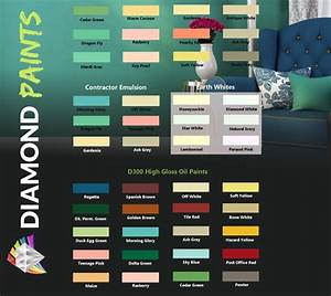 Bh Paint Chart Jamaica Best Picture Of Chart Anyimage Org