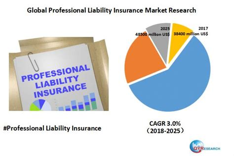 Also known as compulsory insurance, mandatory insurance is any type of insurance coverage that is required by law in order for citizens to engage in certain activities. professional liability insurance coverage # ...