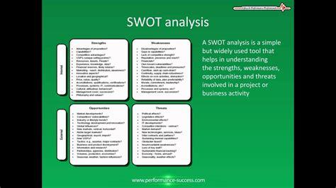 swot analysis    perform  swot analysis