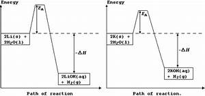 Aufbau1  Metals  Introduction