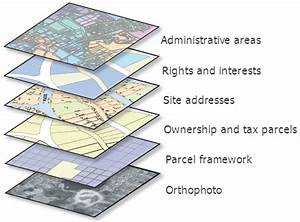 An Overview Of Geodatabase Design U2014arcgis Help