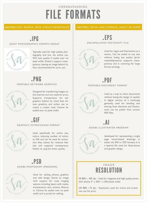 7 best cover letter design images on resume