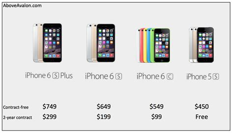iphone 6c colors above avalon the 4 inch iphone 6c Iphon