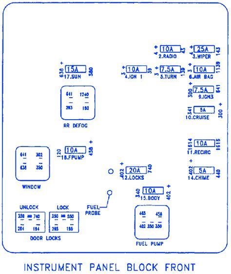 Saturn Instrument Fuse Box Block Circuit Breaker