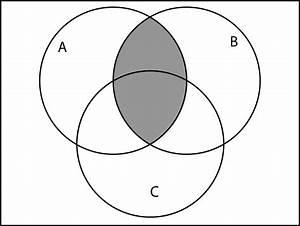 35 A Intersect B Venn Diagram