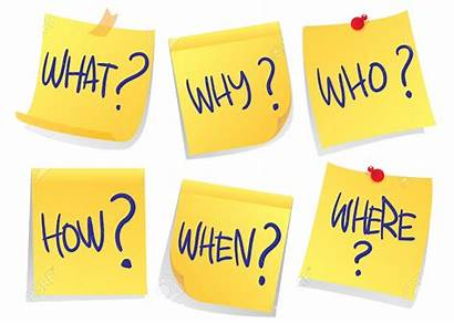 Question Words Clipart Clipground