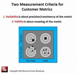 Four thing you need to know about your customer metrics. - Business Over Broadway External Quality Assessment