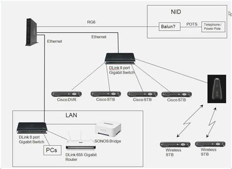 att uverse cat5 wiring diagram dogboi info