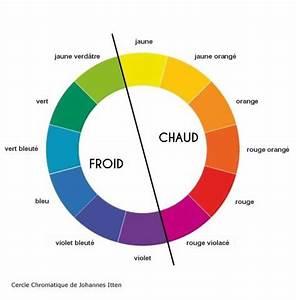 colorimetrie en maquillage choisir les bonnes couleurs With couleur chaudes et froides 4 arts visuels couleurs chaudes froides