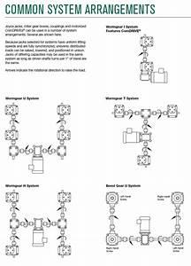 System Arrangements