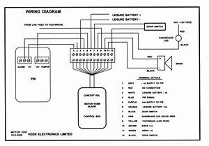 Rj31x Wiring Diagram To Alarm System
