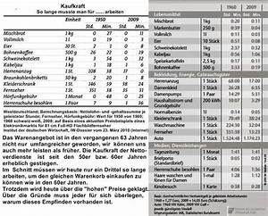 Kalkulation Rechnung : hausbau kalkulation nett hausbau kalkulation herrlich neubau 1418140406 8592 haus 2014 haus ~ Themetempest.com Abrechnung