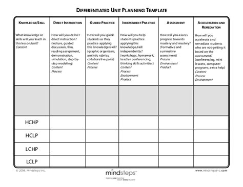 Tiered Planning Template by Differentiated Unit Planning Template