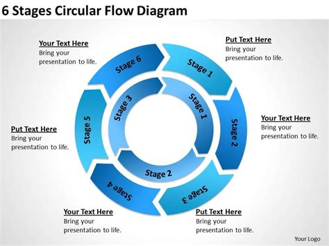 business diagram chart  stages circular flow powerpoint