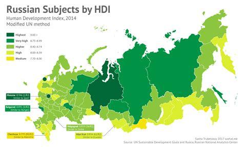 human development index  russia  subject