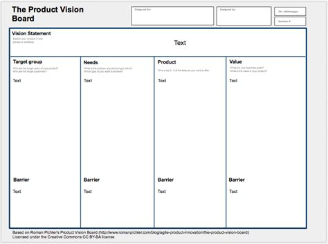 vision board template pdf strategic management templates duri chitayat