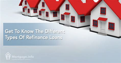 pewaukee home loans and mortgage services get to know the different types of refinance loans Pewau