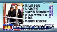 20150715中天新聞 高嘉瑜認了!和助理馬文鈺戀愛ing - YouTube
