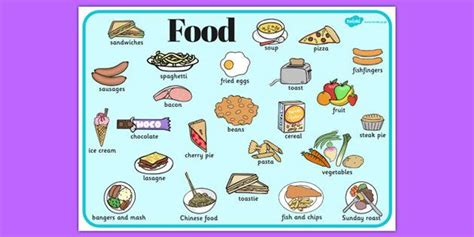 phrase cuisine food word mat theme grammar and