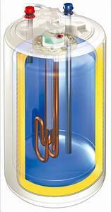 Chauffe Eau De Dietrich 300l : chauffe eau lectrique cor email bloc 15 l sous vier de ~ Premium-room.com Idées de Décoration