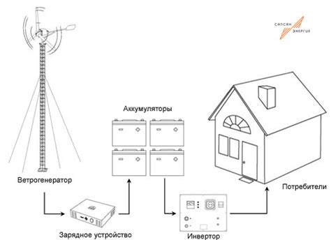 Схема подключения ветрогенератора