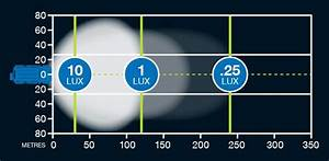 Xd Series 6 U0026quot  Slimline Driving Light  Xd120