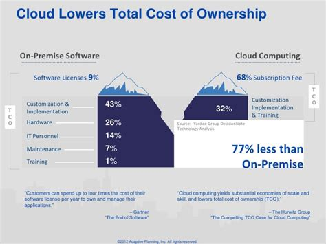 cloud cost cloud session 7 cloud computing software as a service