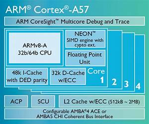 Cray Looks At Arm64 For Supercomputing