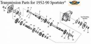 Diagram  Harley Davidson Transmission Diagram Full
