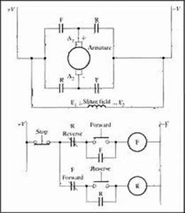 Single Phase Motor  Wiring Diagram Single Phase Ac Voltage