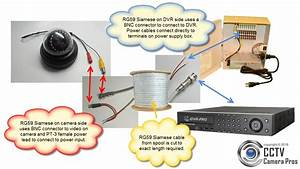 Usb Wiring Diagram For Security Camera