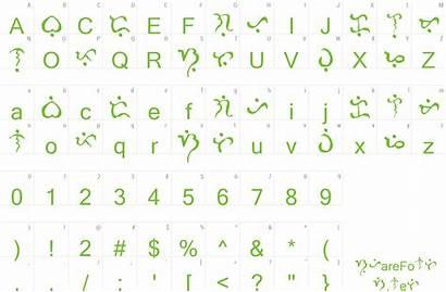 Alibata Font Characters Character