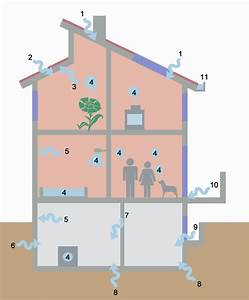 Feuchtigkeit Im Keller Beseitigen : feuchtigkeit im keller und in der wohnung feuchtigkeit ~ Watch28wear.com Haus und Dekorationen