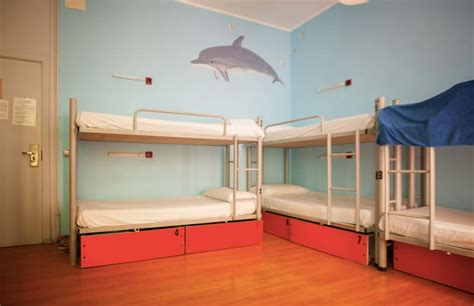Best Youth Hostels Best Hostels In Barcelona A List Of Our Favorite Budget