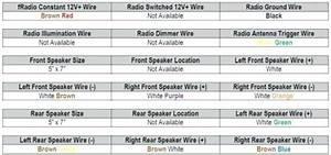 05 Ford Focus Radio Wiring Diagram