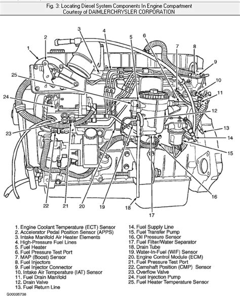 2011 Gmc Maf Iat Wiring Diagram by 2011 Duramax Fuel System Diagram Within Diagram Wiring And