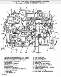 Iat Sensor 2001 Dodge Diesel