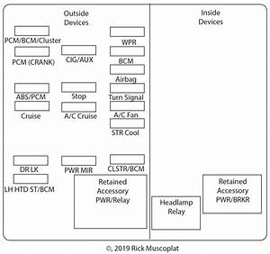 Bd10f2 2004 Ford Fuse Diagram B