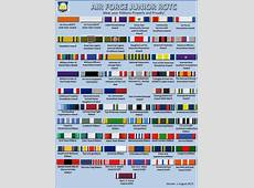 JROTC Ribbon Chart