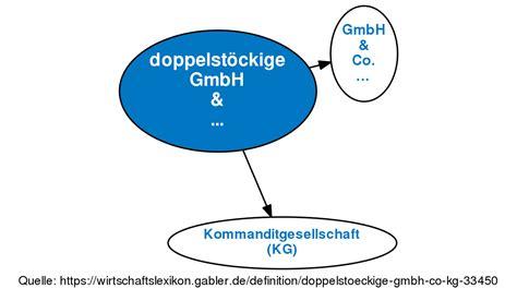Erfal Gmbh Co Kg by Doppelst 246 Ckige Gmbh Co Kg Definition Gabler