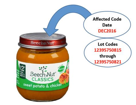 beechnut baby food recall have you purchased beechnut baby food recently important recall for possible glass in food