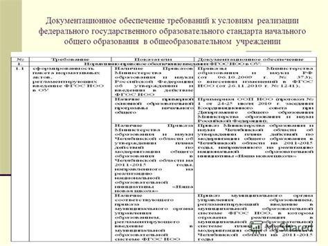 Требования к противопожарным окнам нормативные стандарты . Производственная компания AБПрофи