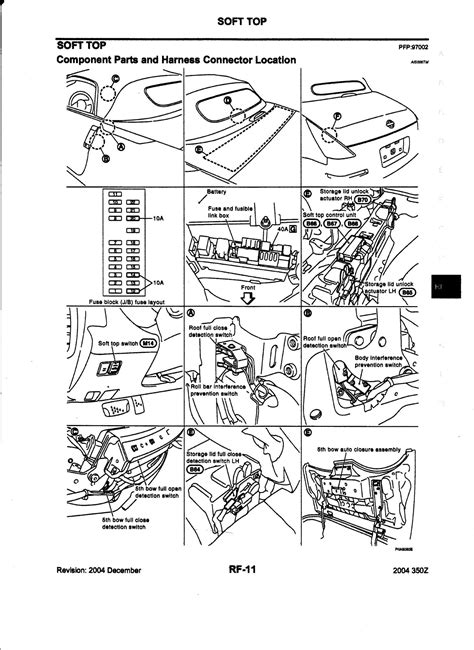 convertible top electrical operation breakdown myz
