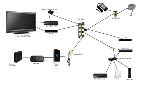 wiring diagram directv genie mini directv basic wiring