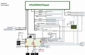 A Peek Inside Facebook U0026 39 S Server Fleet Upgrade