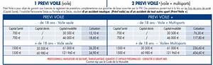 Franchise Accident Responsable : f d ration fran aise de voile ~ Gottalentnigeria.com Avis de Voitures