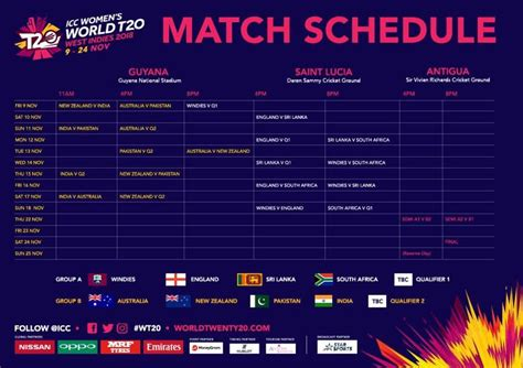 icc womens world cup schedule match fixtures time table