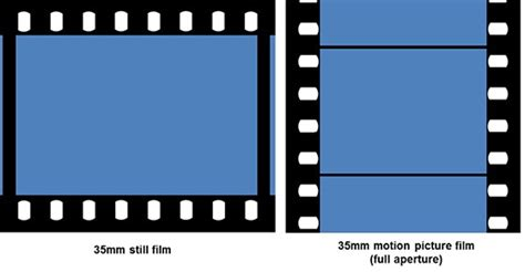 Full Form Of Flm by Why Is 35mm Film Actually 36mm Wide And Other Dumb